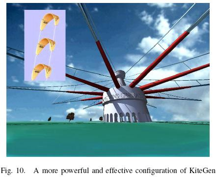 kite-power2